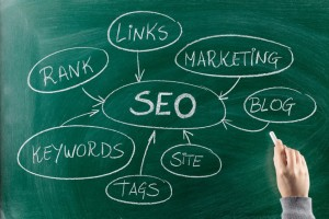 SEO-for-Wedding-Businesses